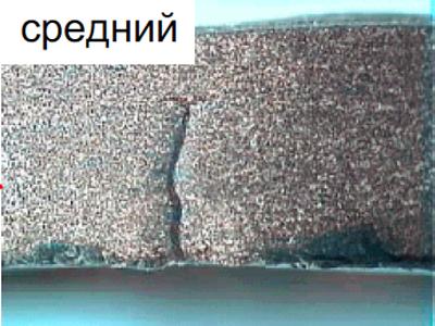 Износ уплотнительного кольца высокого давления (HD)