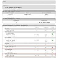 подробный отчет о тестировании форсунки на стенде до и после ремонта